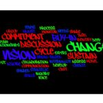 How to use the Exploring Chaos Reality Checklist – Webinar 2 in Coaching for Change using Chaos